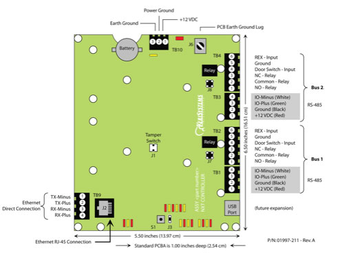 keyless_entry residential & commercial keyless entry austin 4D Diagram Architecture at soozxer.org